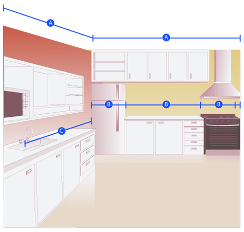 Measuring For Kitchen Cabinets. Measuring Kitchen Cabinets Curtis