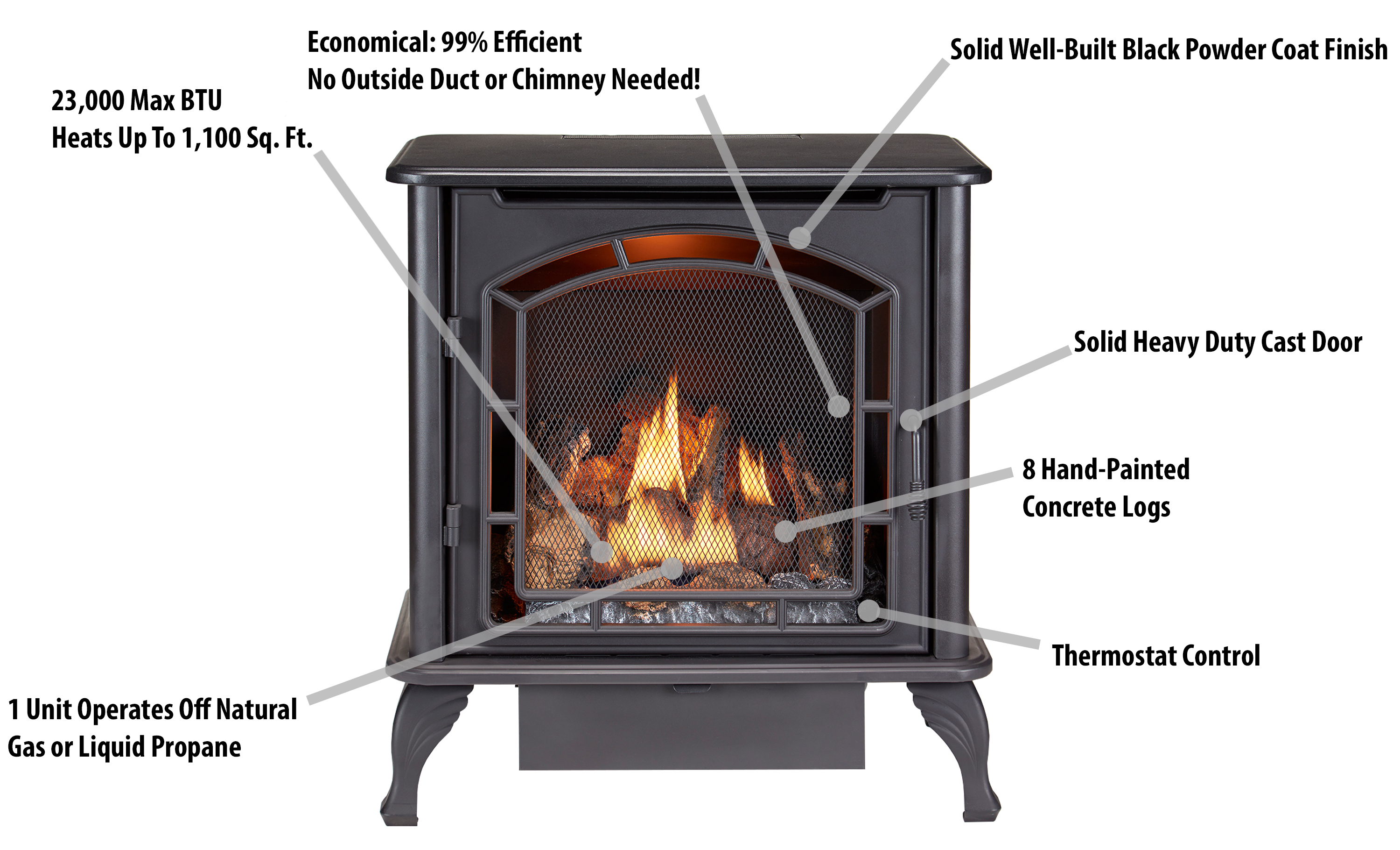 Propane Fireplace Installation Duluth Forge Dual Fuel Ventless Gas Stove Model Df25sms Tstat