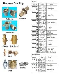 """IMPA 330852 Hose Coupling, Size 50A (2"""" x 2""""), JIS F-7335 ..."""