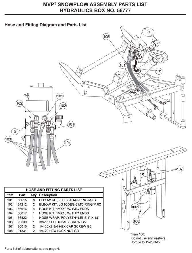 blizzard wiring schematic