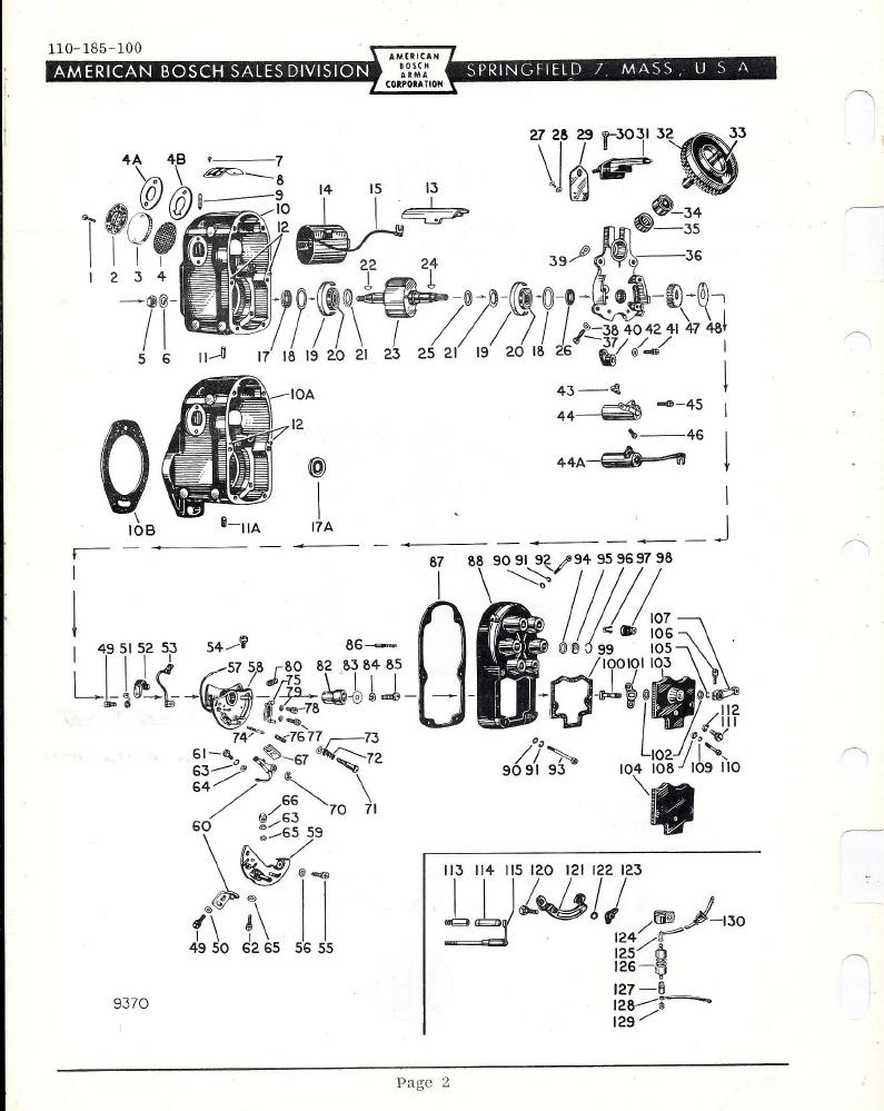 kazuma redcat 110cc wire diagram