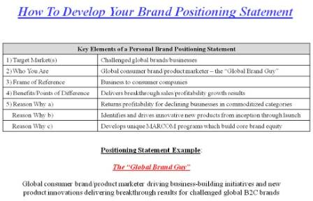 Digitizing Your Personal Brand, Part I - resume branding statement examples