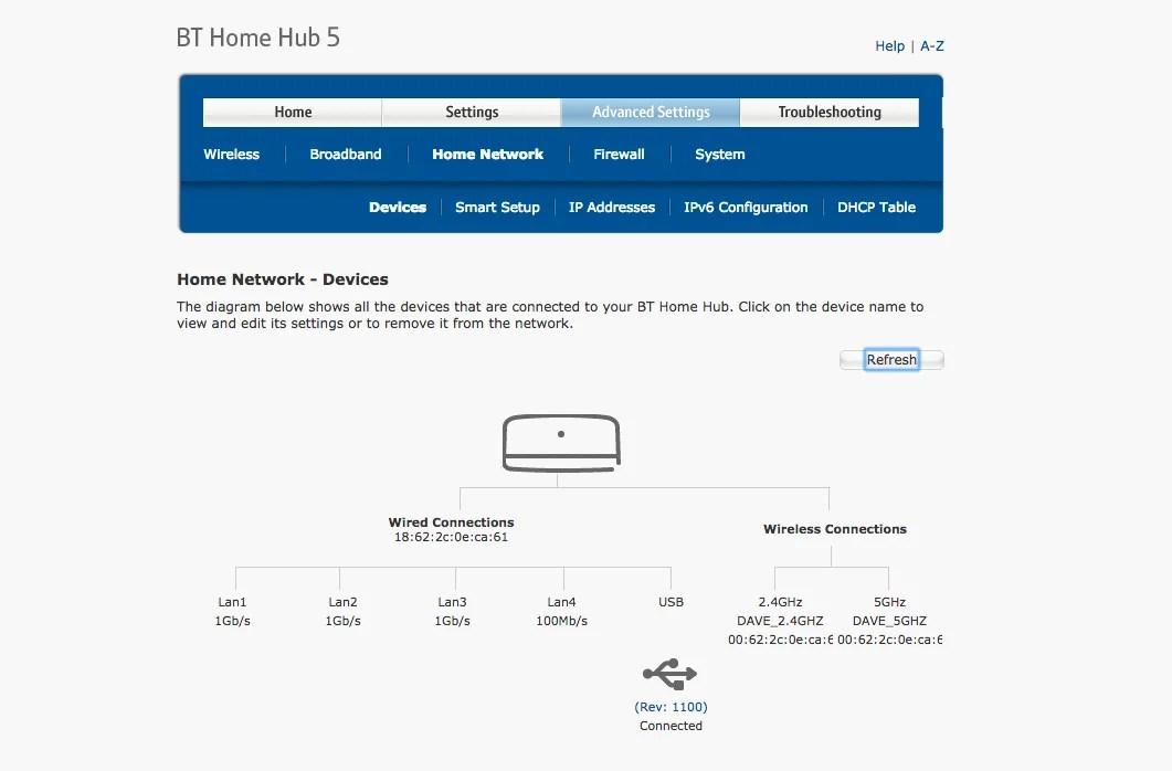 bt home hub wiring diagram