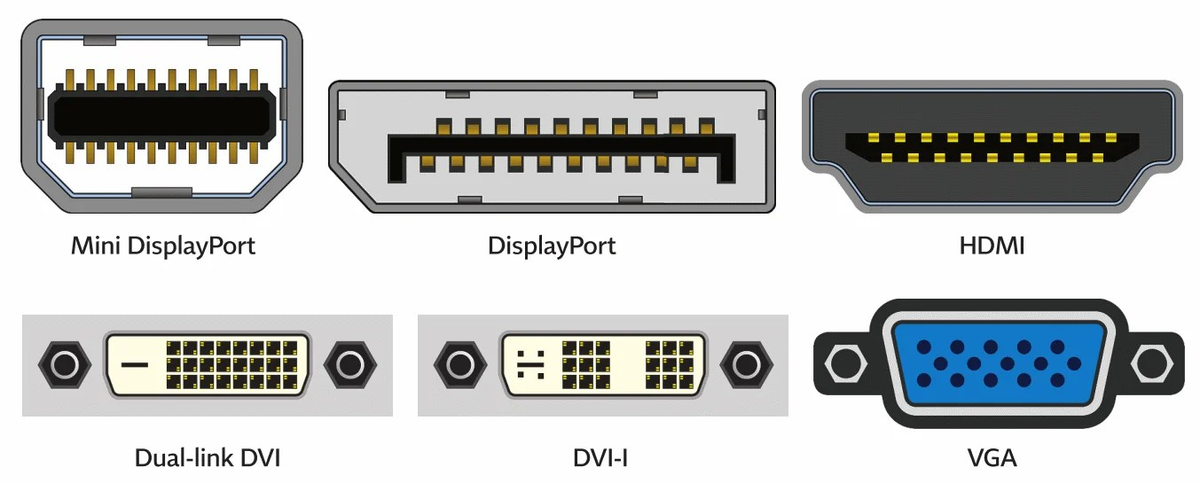 Hdmi Naar Mini Hdmi Hdmi Vs Displayport Vs Dvi Vs Vga Vs Usb-c: Every