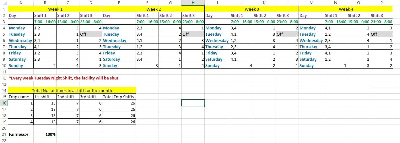 Entry #3 by Thejeswar for Plan a Working Shift Schedule in Excel