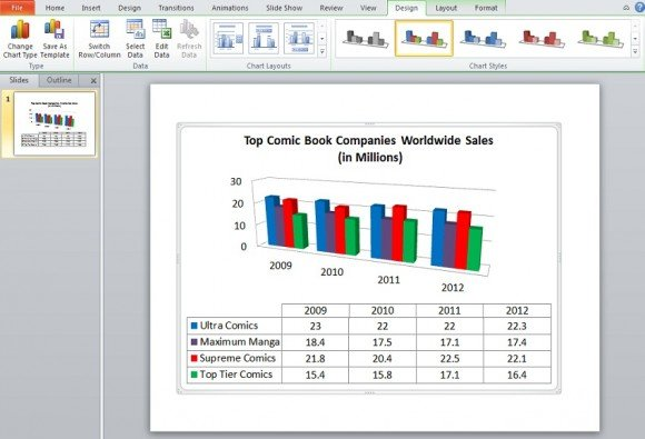 free excel charts and graphs templates - deodeatts - free bar graph templates