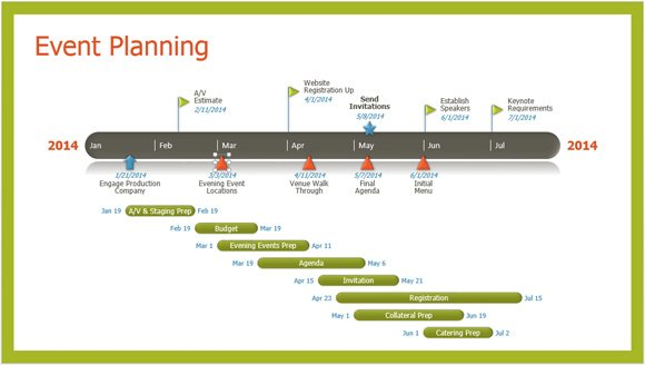 event-planning-1-businessjpg (580×328) Business Resources - Calendar Timeline Template