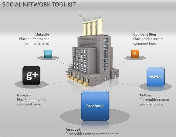 Freelance developer jobs, telecommuting jobs nyc, social marketing