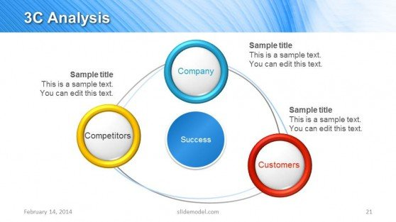 Strategic Account Plan Template Download At Four Quadrant Best 3c Model Templates And Designs For Powerpoint