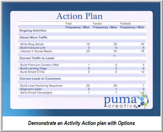 sales activity plan template - Tikirreitschule-pegasus
