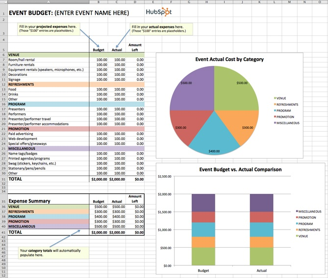 How to Manage Your Entire Marketing Budget Free Budget Tracker - advertising plan template