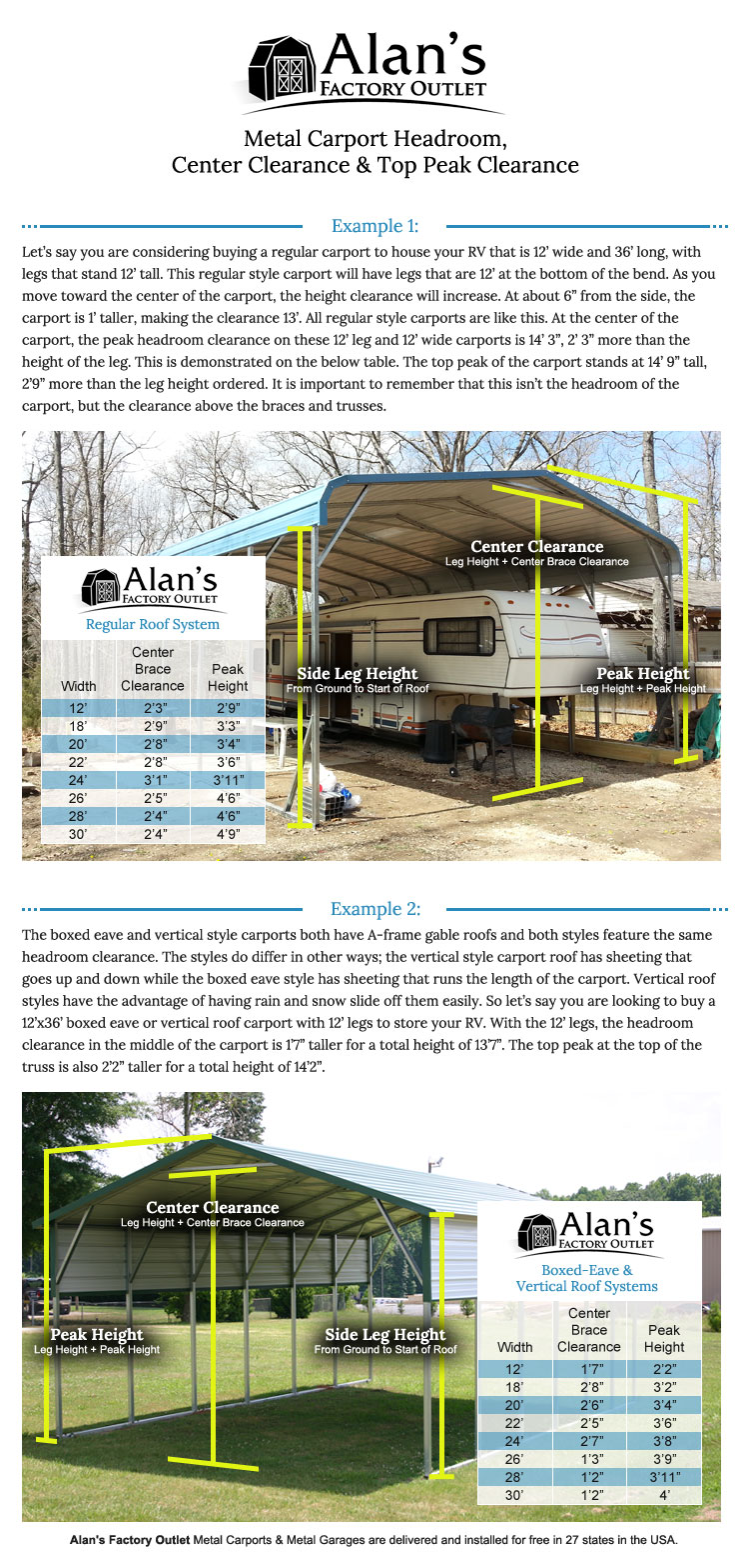 Garage Apartment Plans With Rv Storage Great Prices On Metal Rv Covers Customize An Rv Carport And