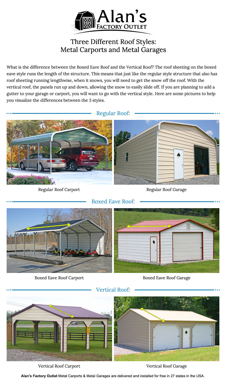 Carport Discount Free Delivery Of Metal Carports Near Me Find A Custom Carport