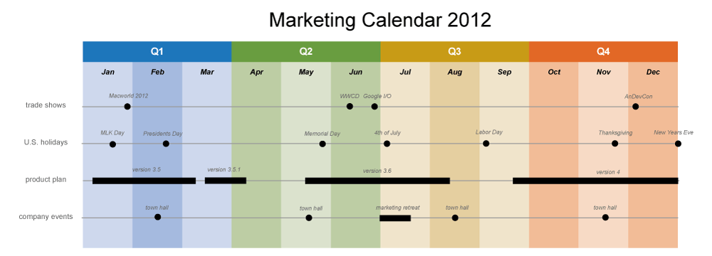 Free Online Calendar Template 2012 Make Your Free Calendar 2013 Template In Powerpoint Free Diagram Template Timeline