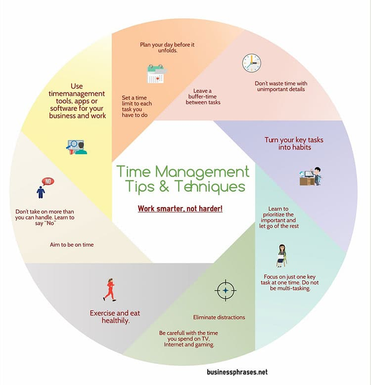 8 Useful Teacher Time Management Tips That Work Infographic