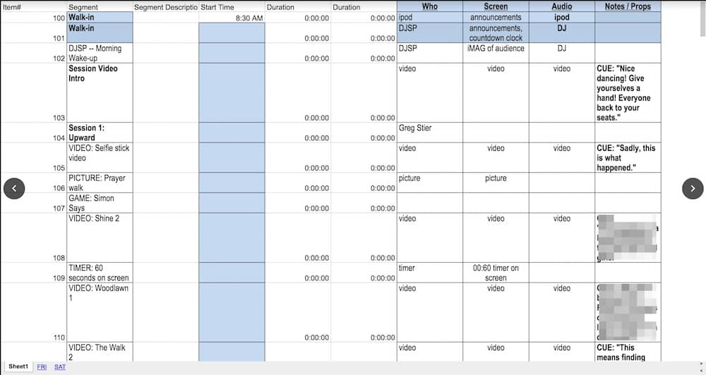What is a Production Cue Sheet?