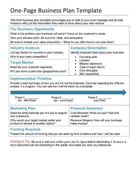 Free Business Plans PDF  Word Template HubSpot