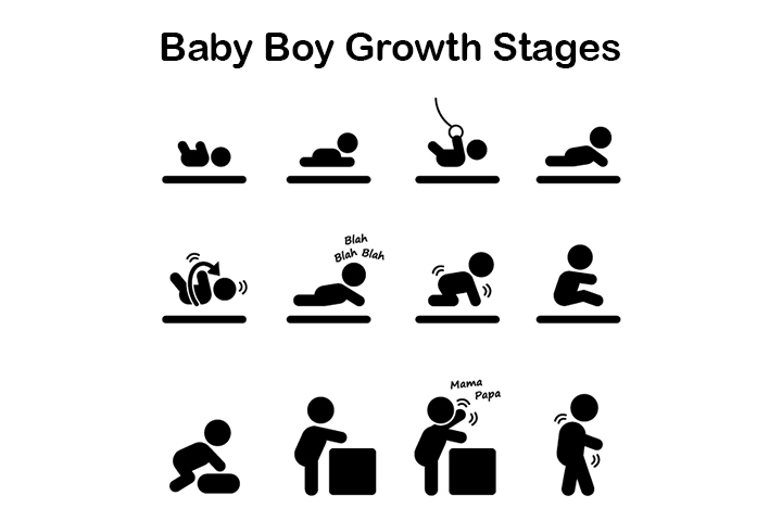 Baby Boy Growth Chart Track Your Baby\u0027s Weight And Height