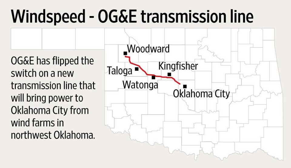 Oklahoma Gas and Electric Co powers up new line - og and e