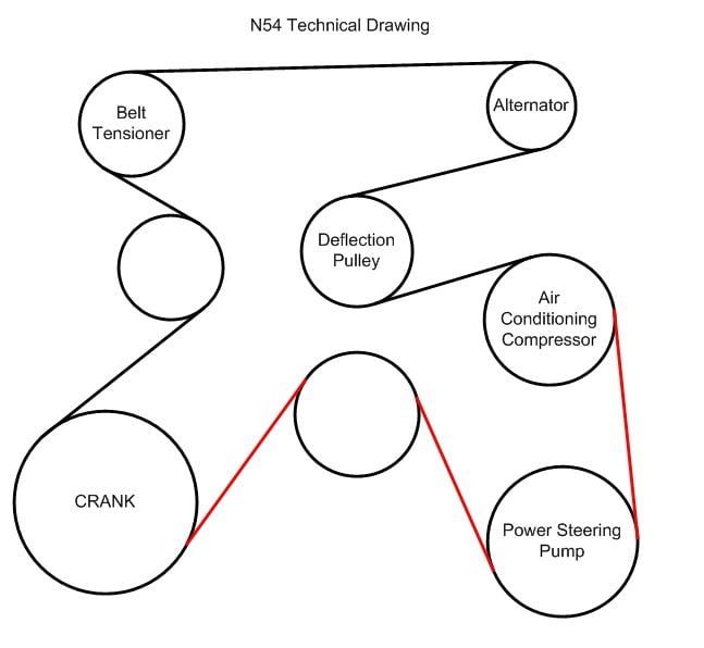 e7 bmw x5 belt diagram