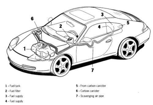 porsche 911 fuel filter replacement