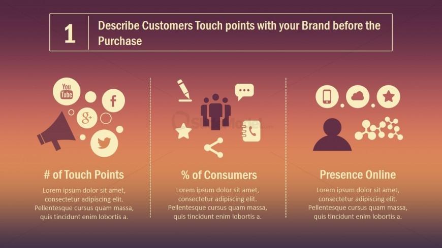 Content Marketing PowerPoint Presentation - SlideModel - marketing presentation