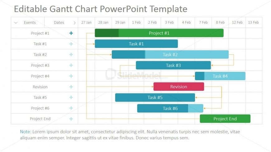 Timeline Template Gantt Chart for PowerPoint - SlideModel - gantt chart