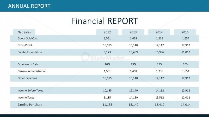 Financial Report Table for PowerPoint - SlideModel