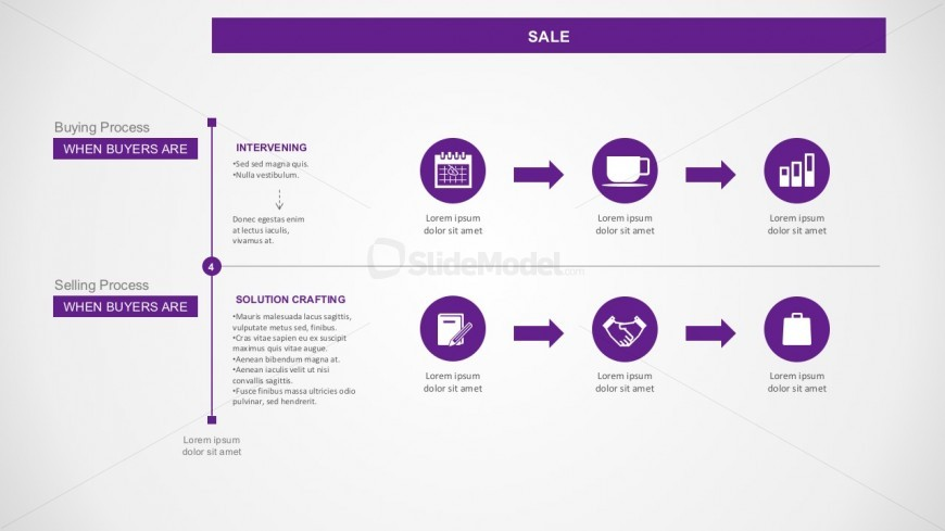 Business-To-Consumer Selling PowerPoint Presentation - SlideModel