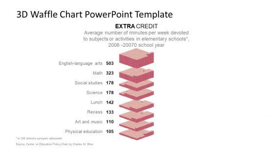 Pie Chart PowerPoint Templates - pie chart templates