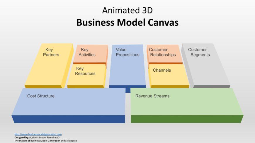PPT Business Model Canvas Slide - SlideModel