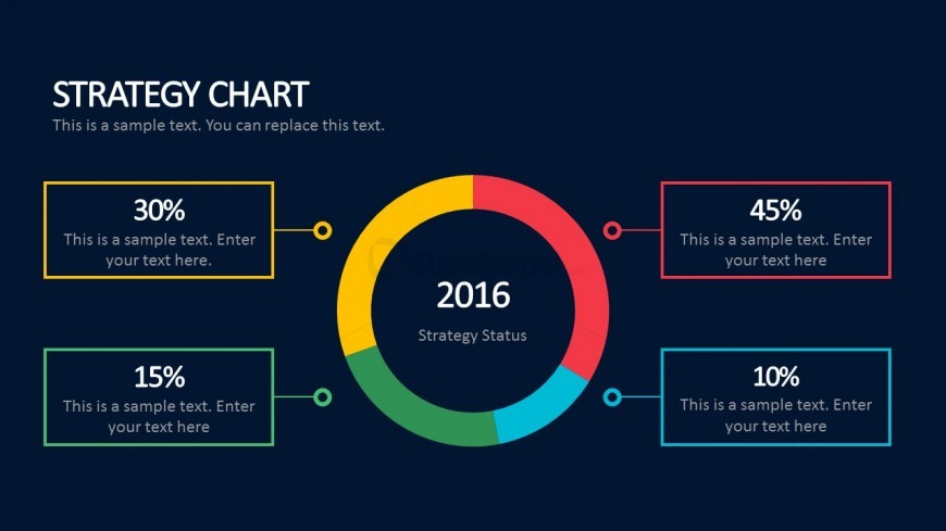 Strategy Chart For Business PowerPoint Presentations - SlideModel