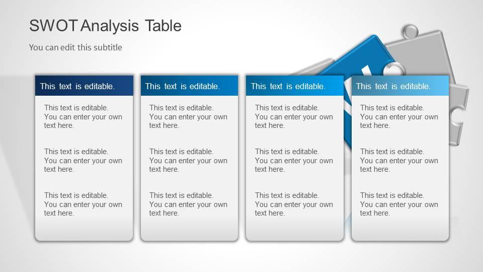 SWOT Analysis PowerPoint Template - SlideModel - microsoft swot analysis template