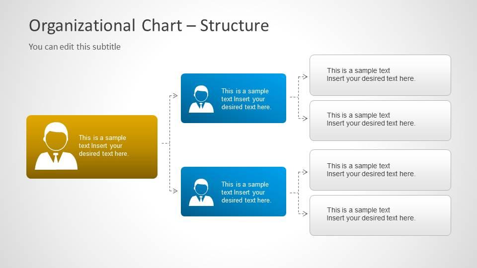 Org Chart Template for PowerPoint - SlideModel