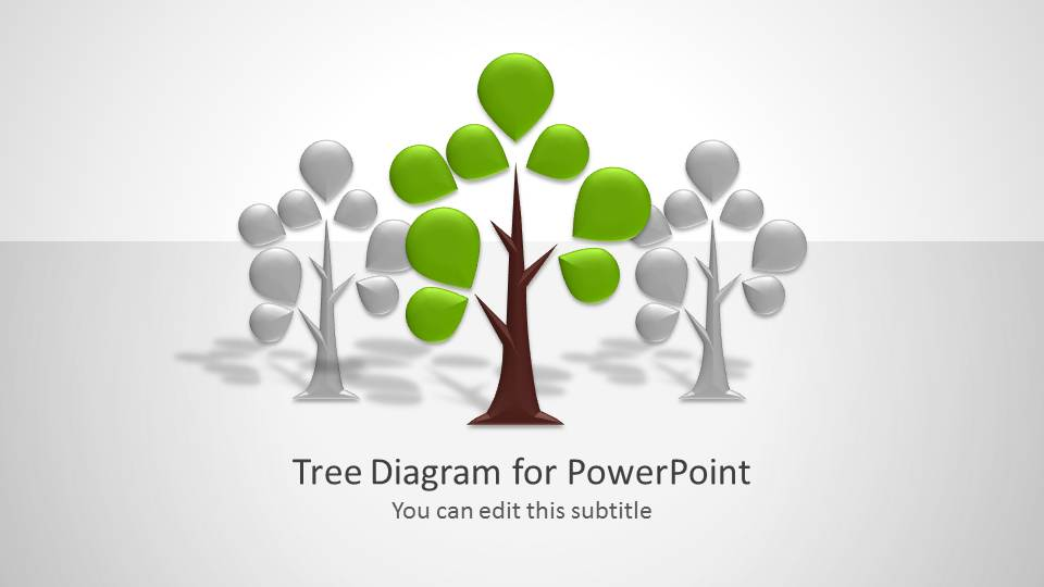Tree Diagram Template for PowerPoint - SlideModel