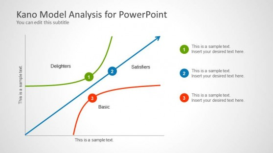 Kano Model PowerPoint Templates - model template