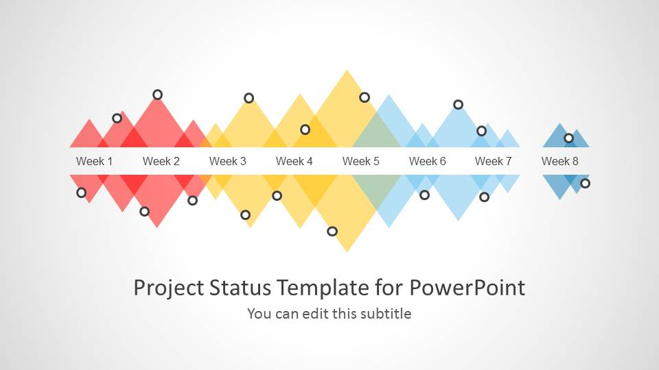 Project Status Timeline Template for PowerPoint - SlideModel