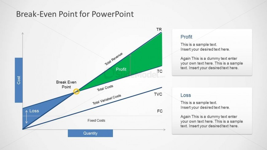 Break Even PowerPoint Template with Curve - SlideModel