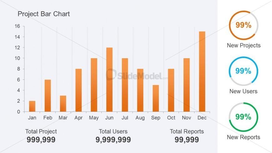Orange Bar Chart PowerPoint Template with KPI \ Metrics - SlideModel - bar chart template