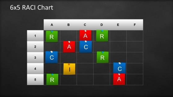 RACI Chart PowerPoint Template - raci chart template