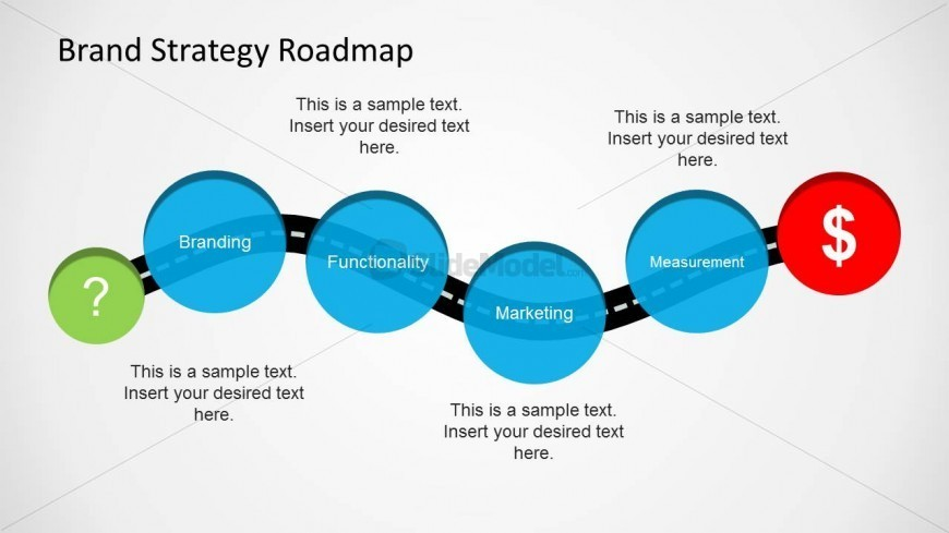 Brand Strategy Roadmap PowerPoint Template - SlideModel - roadmap powerpoint template