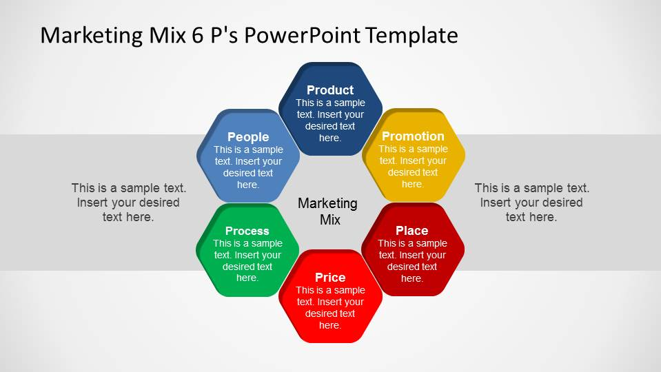 Marketing Mix 6 P\u0027s PowerPoint Template - SlideModel - price chart templates