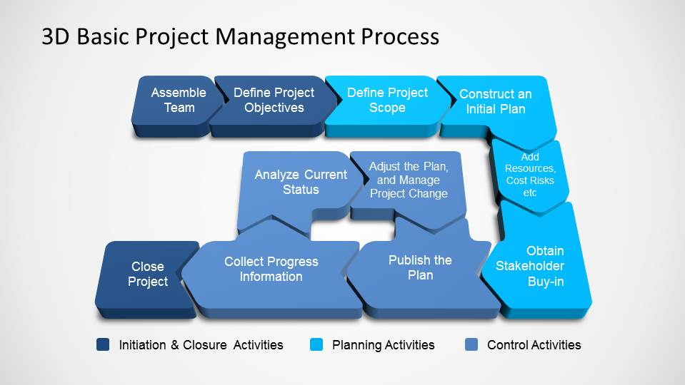 3D Basic Project Management PowerPoint Diagram
