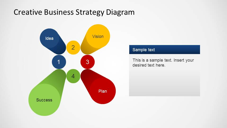 Creative Business Strategy PowerPoint Template - SlideModel - strategy powerpoint presentations