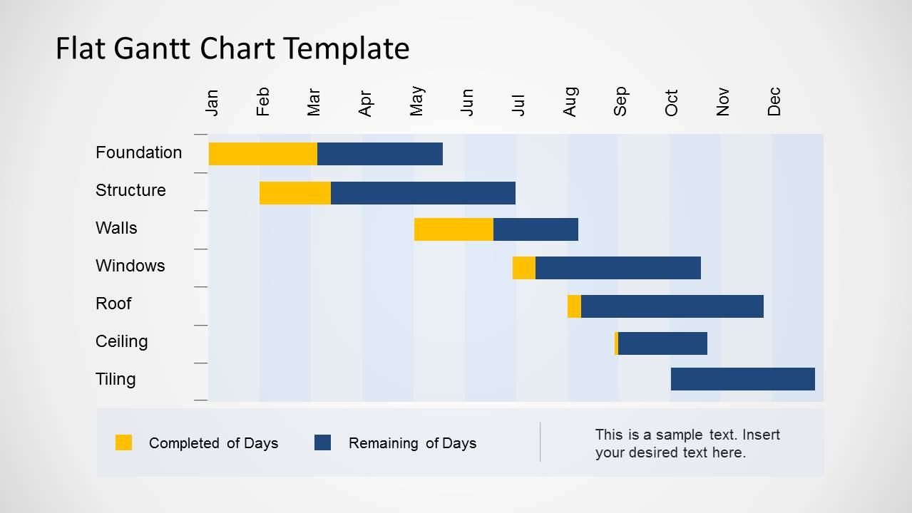Gantt Charts Template | Sample Customer Service Resume