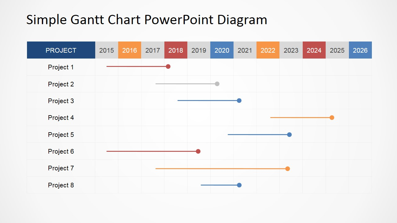 Gantt chart for powerpoint image collections free any chart examples timeline template powerpoint free image collections templates gantt chart for powerpoint gallery free any chart examples alramifo Images