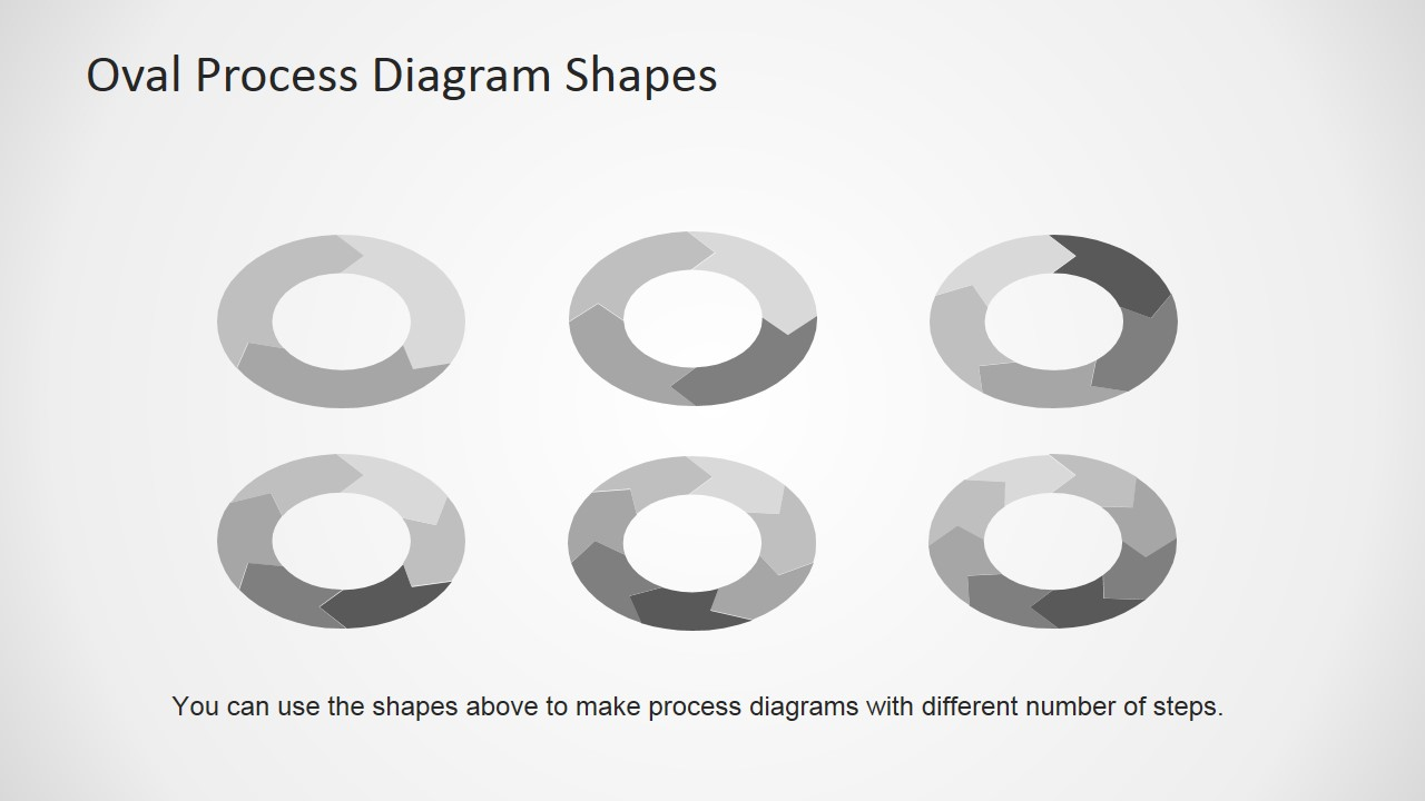 Amazing 4 Step Oval Process Diagram Template For Powerpoint Rings Slidemodel