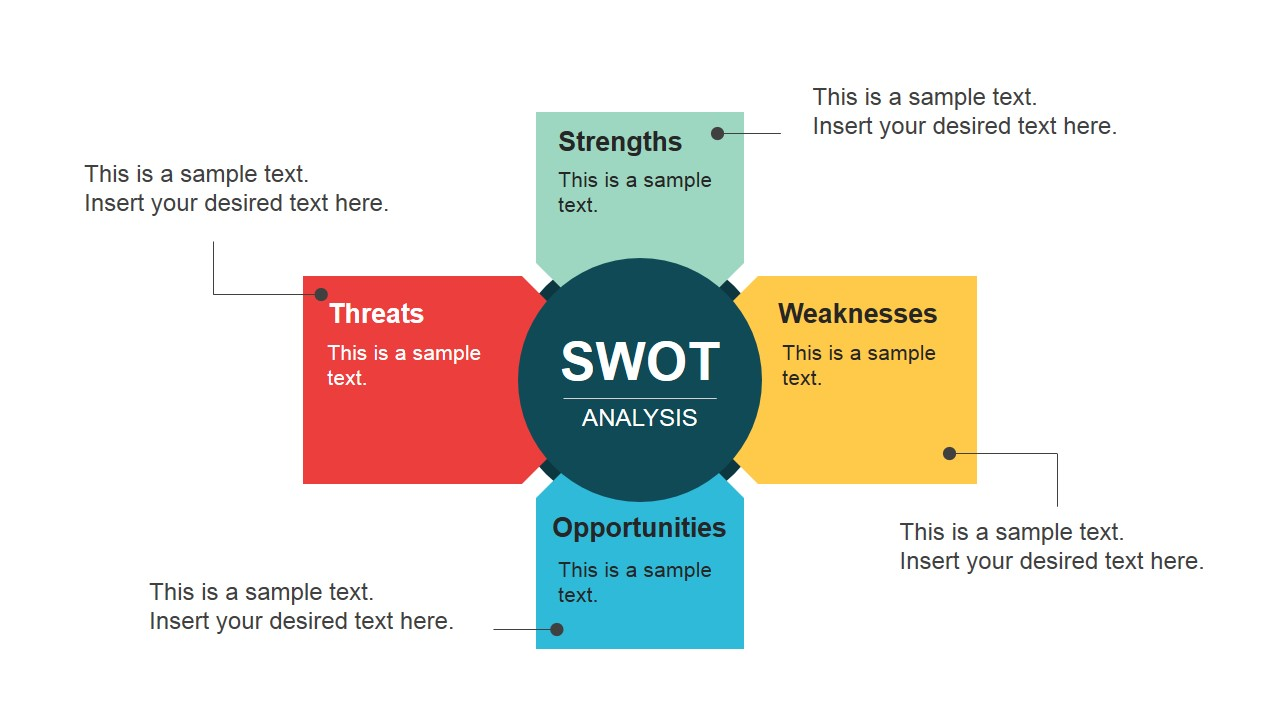 Flat Swot Diagram Design For Powerpoint Slidemodel