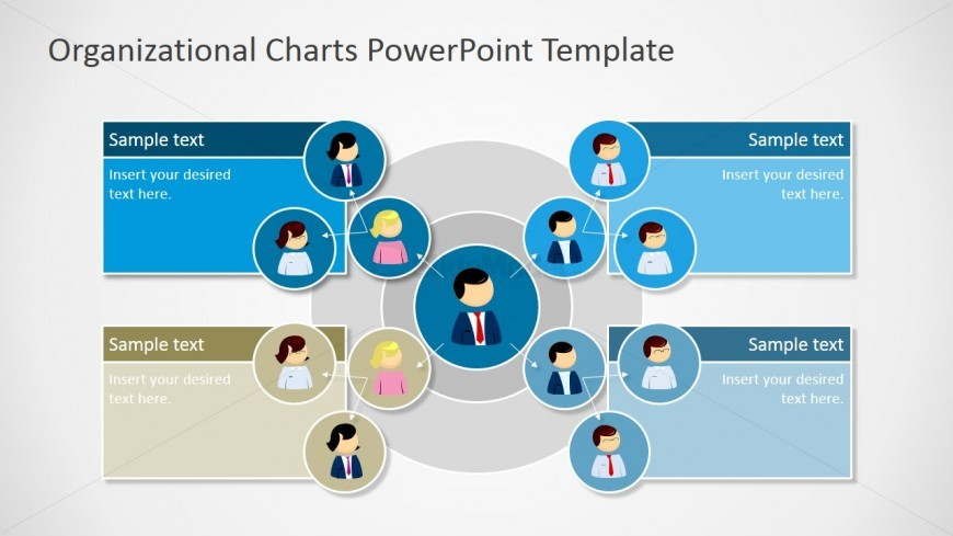 Circular Organizational Chart for PowerPoint - SlideModel