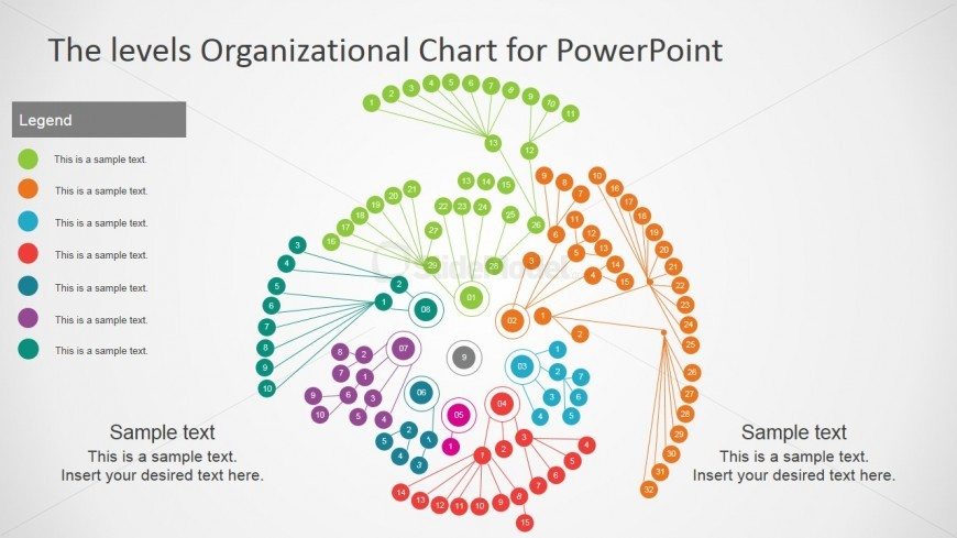 Circular Organizational Chart Template for PowerPoint - SlideModel